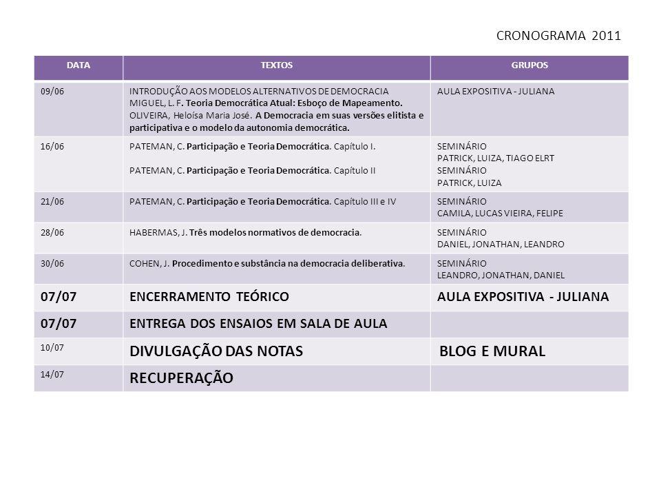 DATATEXTOSGRUPOS 09/06INTRODUÇÃO AOS MODELOS ALTERNATIVOS DE DEMOCRACIA MIGUEL, L.