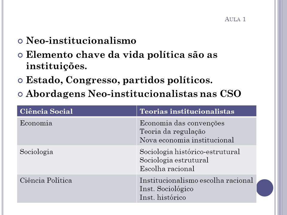 Neo-institucionalismo Elemento chave da vida política são as instituições. Estado, Congresso, partidos políticos. Abordagens Neo-institucionalistas na