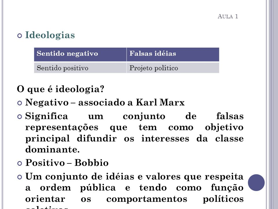 Ideologias O que é ideologia? Negativo – associado a Karl Marx Significa um conjunto de falsas representações que tem como objetivo principal difundir