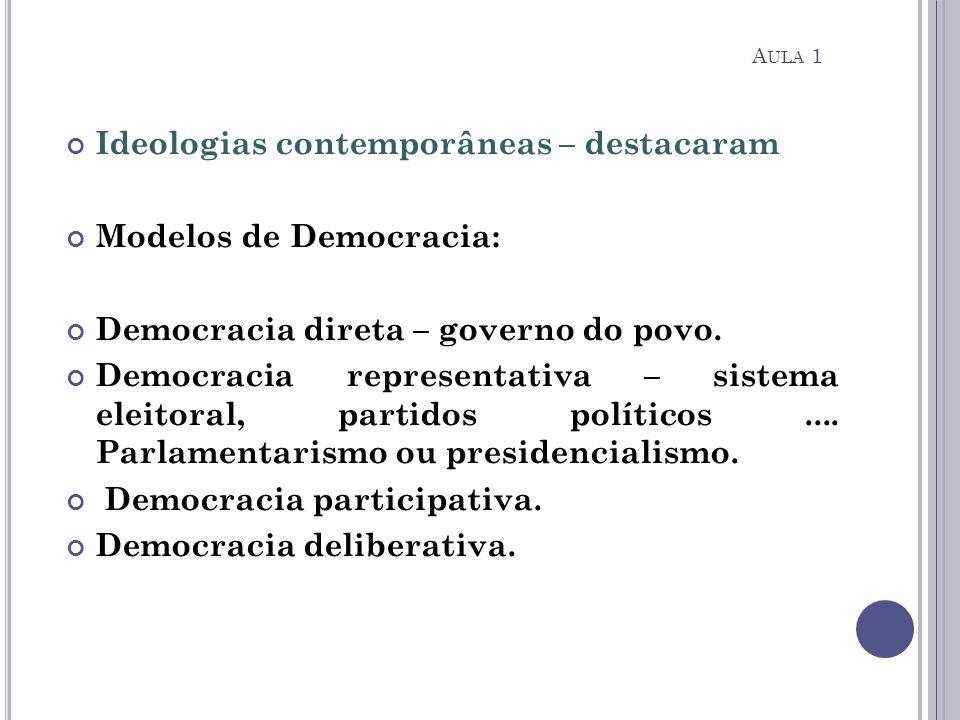 Ideologias contemporâneas – destacaram Modelos de Democracia: Democracia direta – governo do povo. Democracia representativa – sistema eleitoral, part