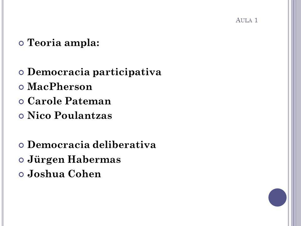 Teoria ampla: Democracia participativa MacPherson Carole Pateman Nico Poulantzas Democracia deliberativa Jürgen Habermas Joshua Cohen A ULA 1
