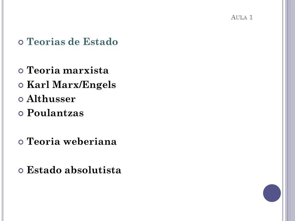 Teorias de Estado Teoria marxista Karl Marx/Engels Althusser Poulantzas Teoria weberiana Estado absolutista A ULA 1