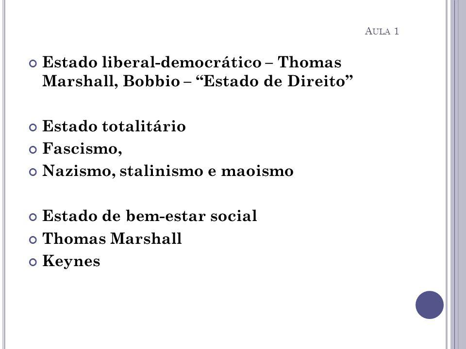 Estado liberal-democrático – Thomas Marshall, Bobbio – Estado de Direito Estado totalitário Fascismo, Nazismo, stalinismo e maoismo Estado de bem-esta