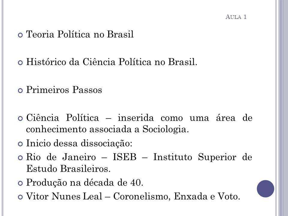 Teoria Política no Brasil Histórico da Ciência Política no Brasil. Primeiros Passos Ciência Política – inserida como uma área de conhecimento associad
