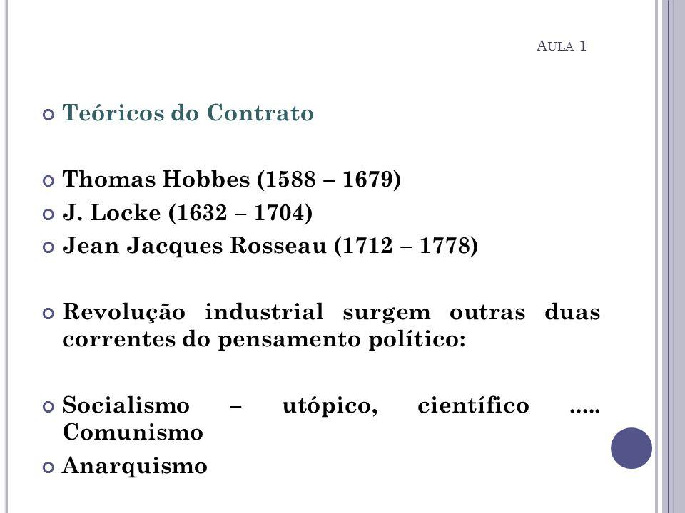 Teóricos do Contrato Thomas Hobbes (1588 – 1679) J. Locke (1632 – 1704) Jean Jacques Rosseau (1712 – 1778) Revolução industrial surgem outras duas cor