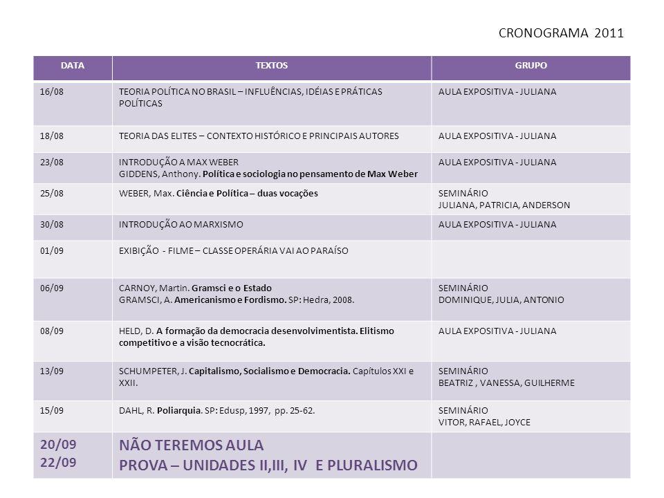 CRONOGRAMA 2011 DATATEXTOSGRUPO 16/08TEORIA POLÍTICA NO BRASIL – INFLUÊNCIAS, IDÉIAS E PRÁTICAS POLÍTICAS AULA EXPOSITIVA - JULIANA 18/08TEORIA DAS ELITES – CONTEXTO HISTÓRICO E PRINCIPAIS AUTORESAULA EXPOSITIVA - JULIANA 23/08INTRODUÇÃO A MAX WEBER GIDDENS, Anthony.