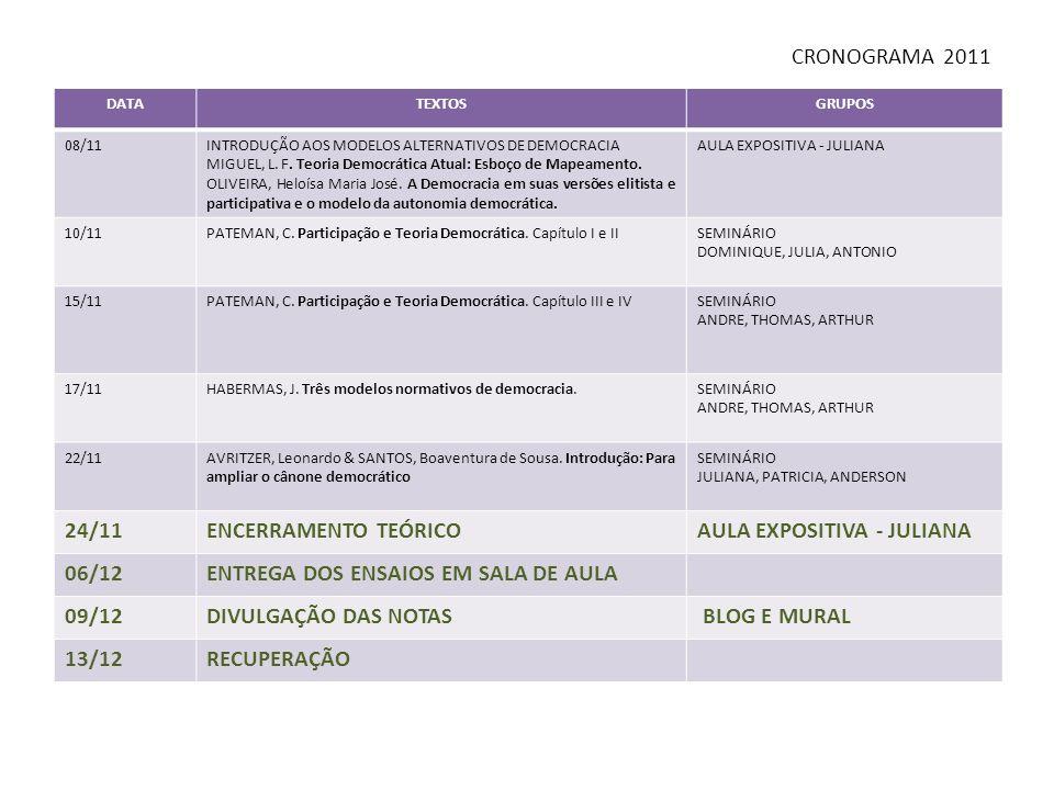 DATATEXTOSGRUPOS 08/11INTRODUÇÃO AOS MODELOS ALTERNATIVOS DE DEMOCRACIA MIGUEL, L.
