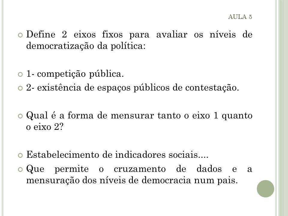 Define 2 eixos fixos para avaliar os níveis de democratização da política: 1- competição pública.