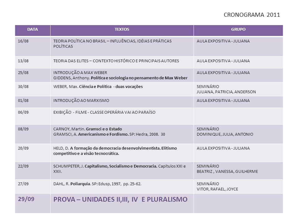 CRONOGRAMA 2011 DATATEXTOSGRUPO 16/08TEORIA POLÍTICA NO BRASIL – INFLUÊNCIAS, IDÉIAS E PRÁTICAS POLÍTICAS AULA EXPOSITIVA - JULIANA 13/08TEORIA DAS ELITES – CONTEXTO HISTÓRICO E PRINCIPAIS AUTORESAULA EXPOSITIVA - JULIANA 25/08INTRODUÇÃO A MAX WEBER GIDDENS, Anthony.