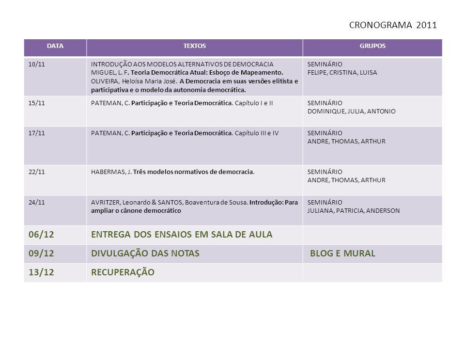DATATEXTOSGRUPOS 10/11INTRODUÇÃO AOS MODELOS ALTERNATIVOS DE DEMOCRACIA MIGUEL, L.