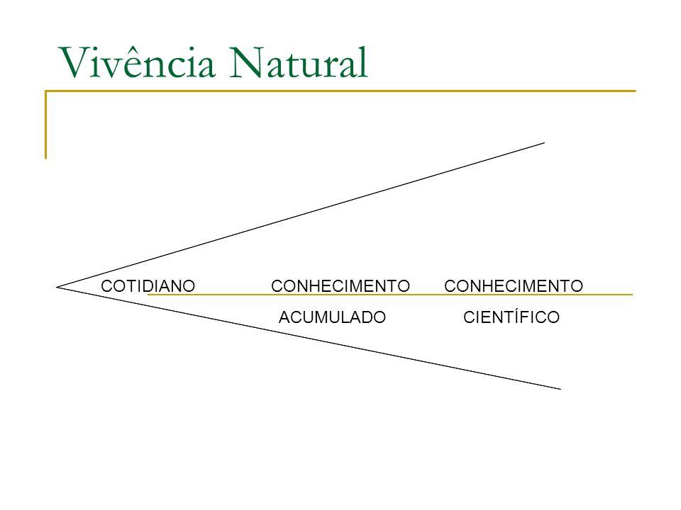 Vivência Natural COTIDIANO CONHECIMENTO CONHECIMENTO ACUMULADO CIENTÍFICO