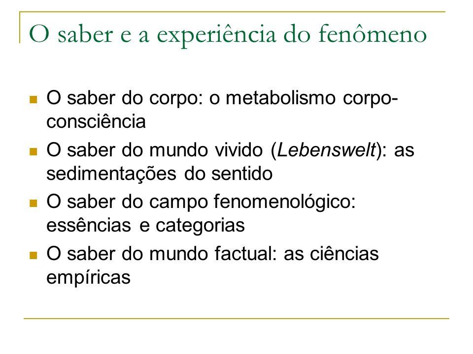 O saber e a experiência do fenômeno O saber do corpo: o metabolismo corpo- consciência O saber do mundo vivido (Lebenswelt): as sedimentações do senti