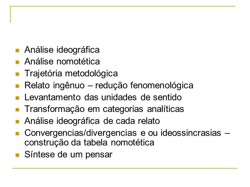 Análise ideográfica Análise nomotética Trajetória metodológica Relato ingênuo – redução fenomenológica Levantamento das unidades de sentido Transforma
