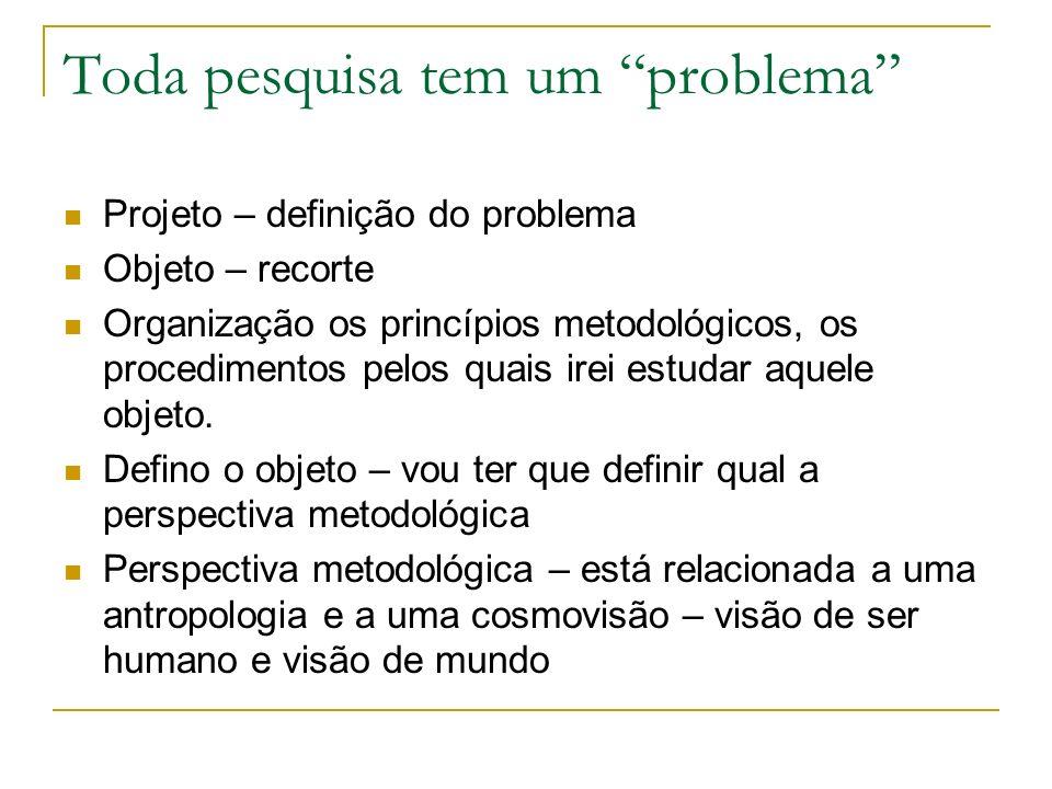 Toda pesquisa tem um problema Projeto – definição do problema Objeto – recorte Organização os princípios metodológicos, os procedimentos pelos quais i