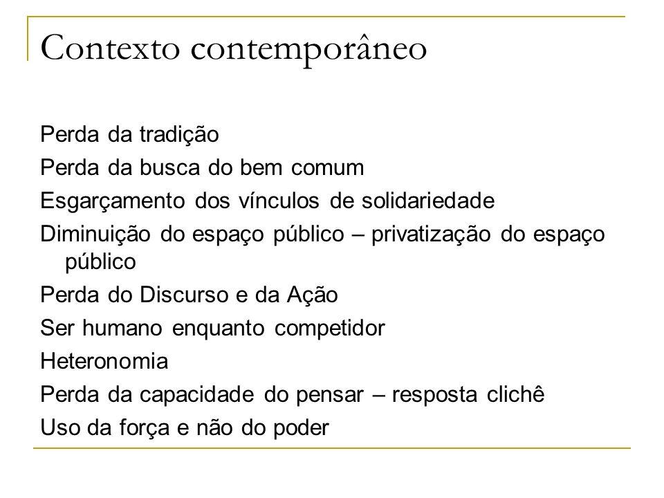 Contexto contemporâneo Perda da tradição Perda da busca do bem comum Esgarçamento dos vínculos de solidariedade Diminuição do espaço público – privati