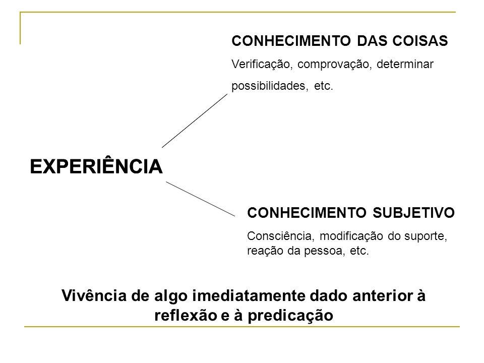 EXPERIÊNCIA CONHECIMENTO DAS COISAS Verificação, comprovação, determinar possibilidades, etc. CONHECIMENTO SUBJETIVO Consciência, modificação do supor