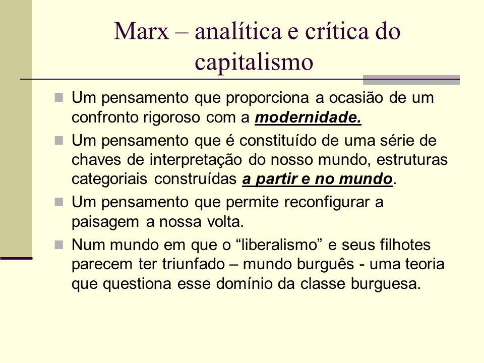 Marx – analítica e crítica do capitalismo modernidade. Um pensamento que proporciona a ocasião de um confronto rigoroso com a modernidade. Um pensamen