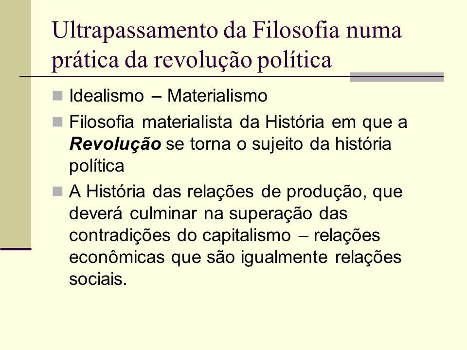 Ultrapassamento da Filosofia numa prática da revolução política Idealismo – Materialismo Filosofia materialista da História em que a Revolução se torn