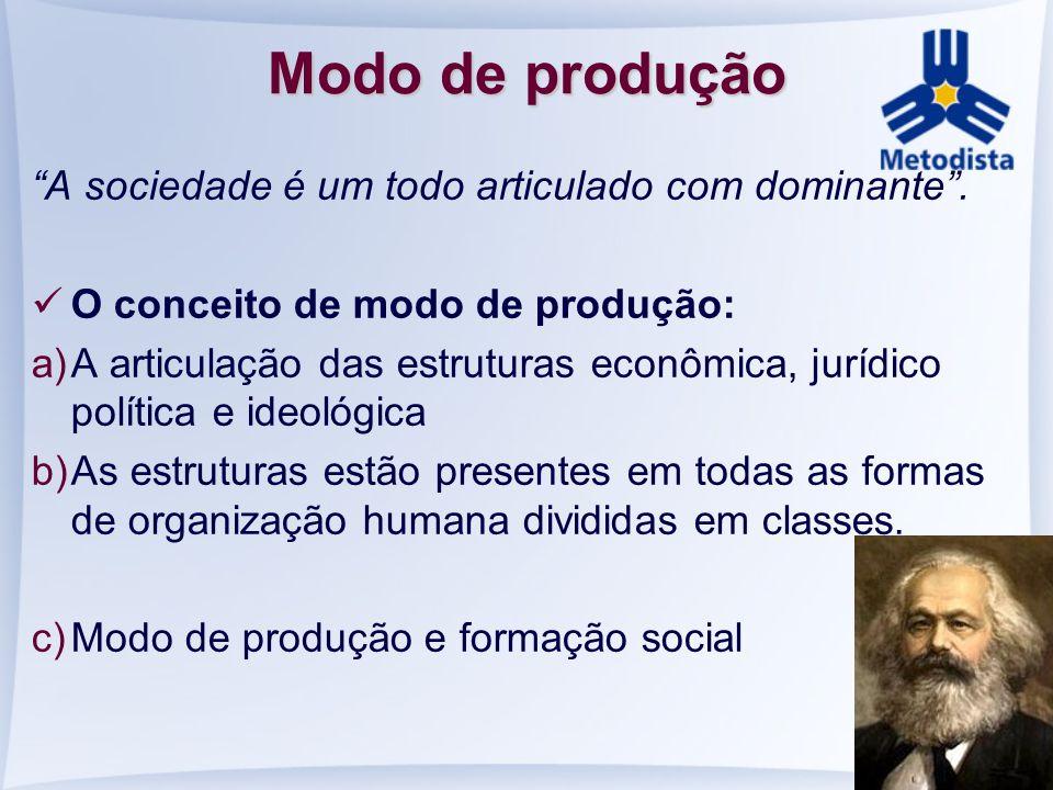 Modo de produção A sociedade é um todo articulado com dominante. O conceito de modo de produção: a)A articulação das estruturas econômica, jurídico po
