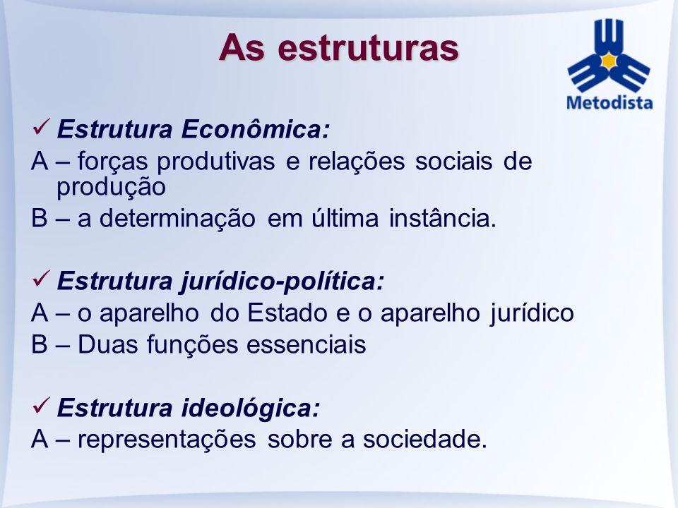 As estruturas Estrutura Econômica: A – forças produtivas e relações sociais de produção B – a determinação em última instância. Estrutura jurídico-pol