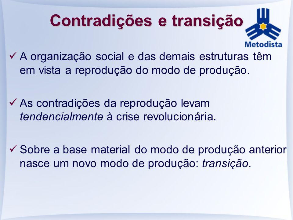 Contradições e transição A organização social e das demais estruturas têm em vista a reprodução do modo de produção. As contradições da reprodução lev