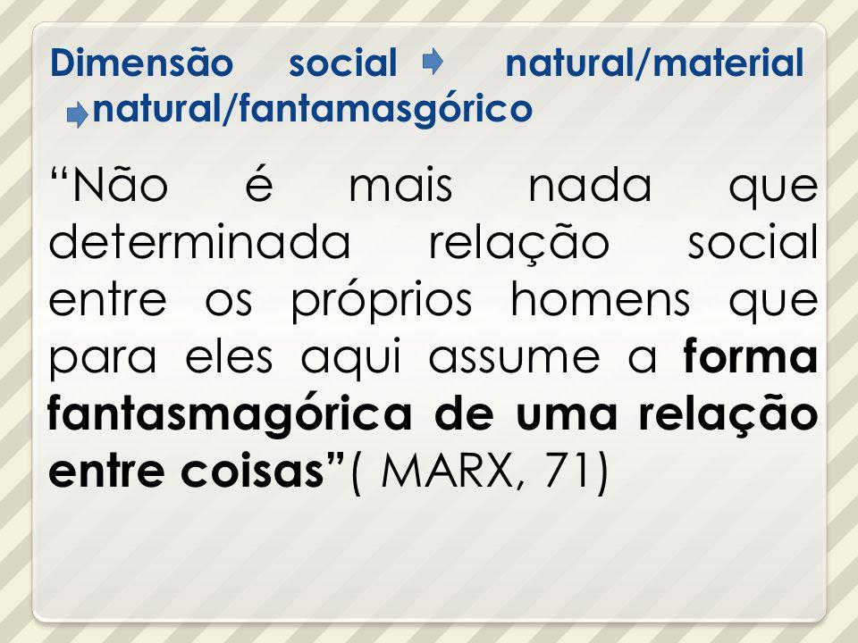 Dimensão social natural/material natural/fantamasgórico Não é mais nada que determinada relação social entre os próprios homens que para eles aqui ass