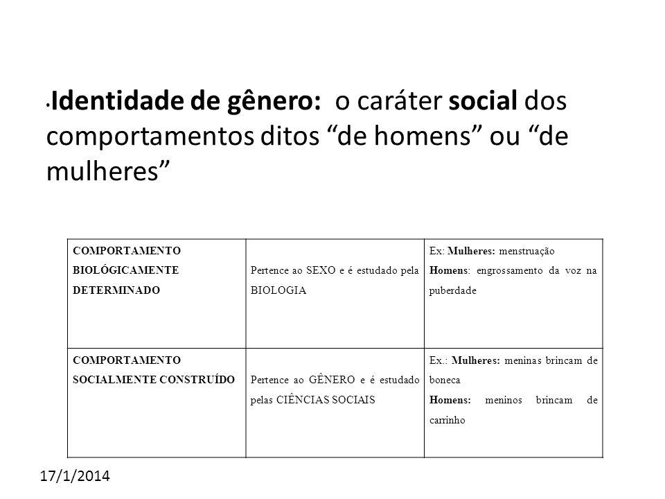 17/1/2014 Identidade de gênero: o caráter social dos comportamentos ditos de homens ou de mulheres COMPORTAMENTO BIOLÓGICAMENTE DETERMINADO Pertence a