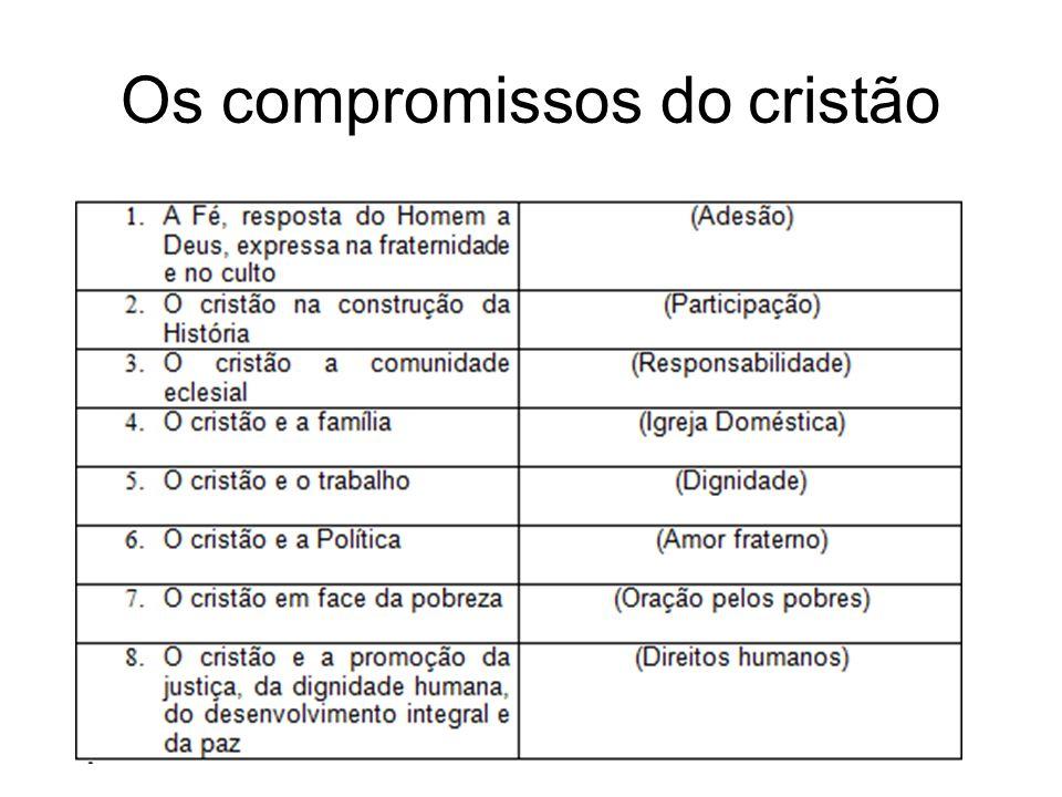 Os compromissos do cristão