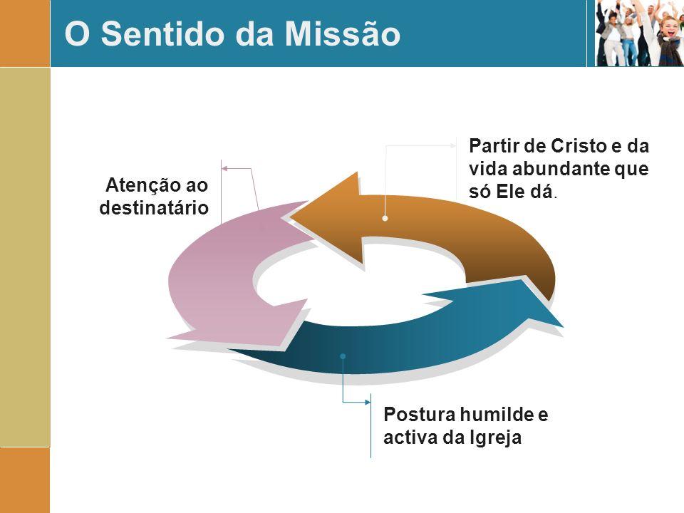 O Sentido da Missão Partir de Cristo e da vida abundante que só Ele dá. Postura humilde e activa da Igreja Atenção ao destinatário