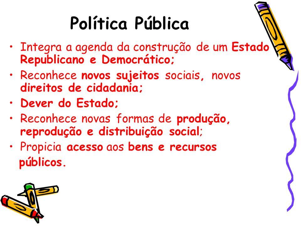 Política Pública Integra a agenda da construção de um Estado Republicano e Democrático; Reconhece novos sujeitos sociais, novos direitos de cidadania; Dever do Estado; Reconhece novas formas de produção, reprodução e distribuição social; Propicia acesso aos bens e recursos públicos.