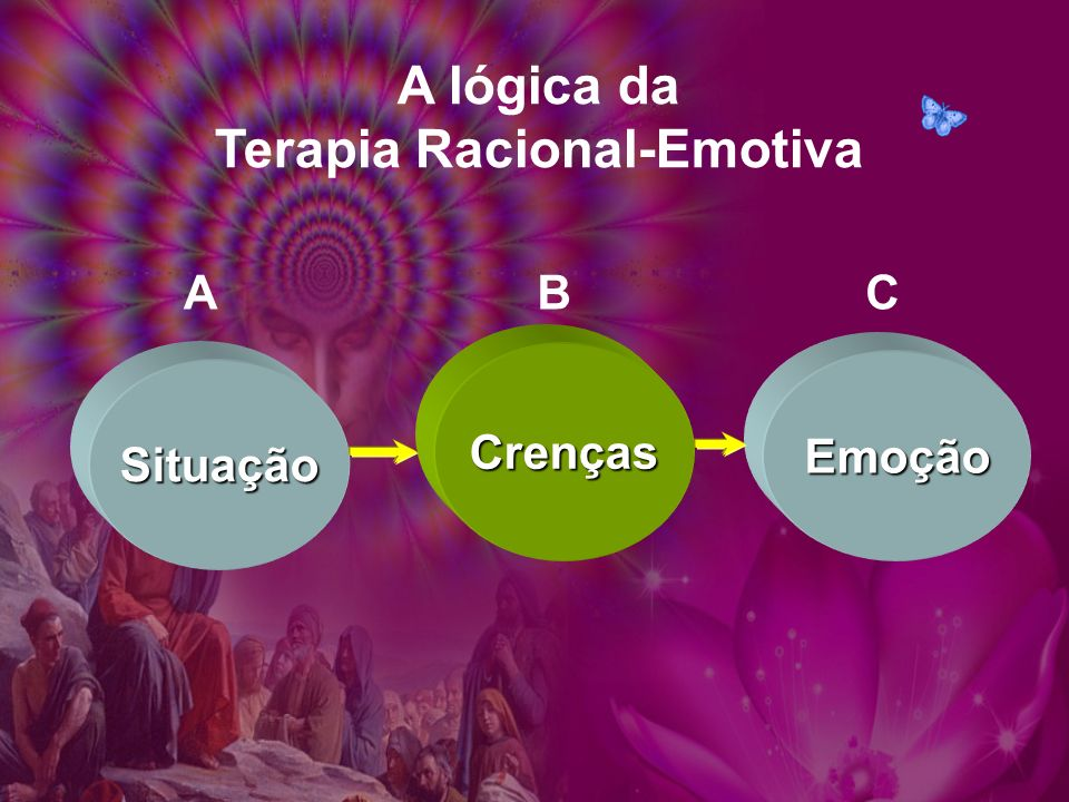A lógica da Terapia Racional-Emotiva Situação Emoção Crenças ABC