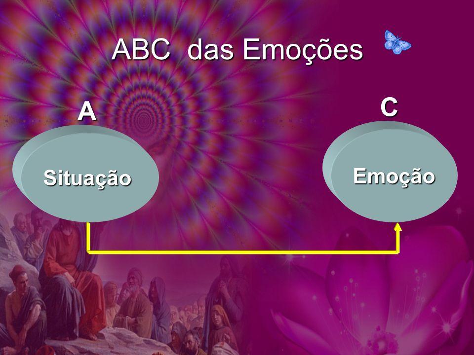 ABC das Emoções C Situação Emoção A