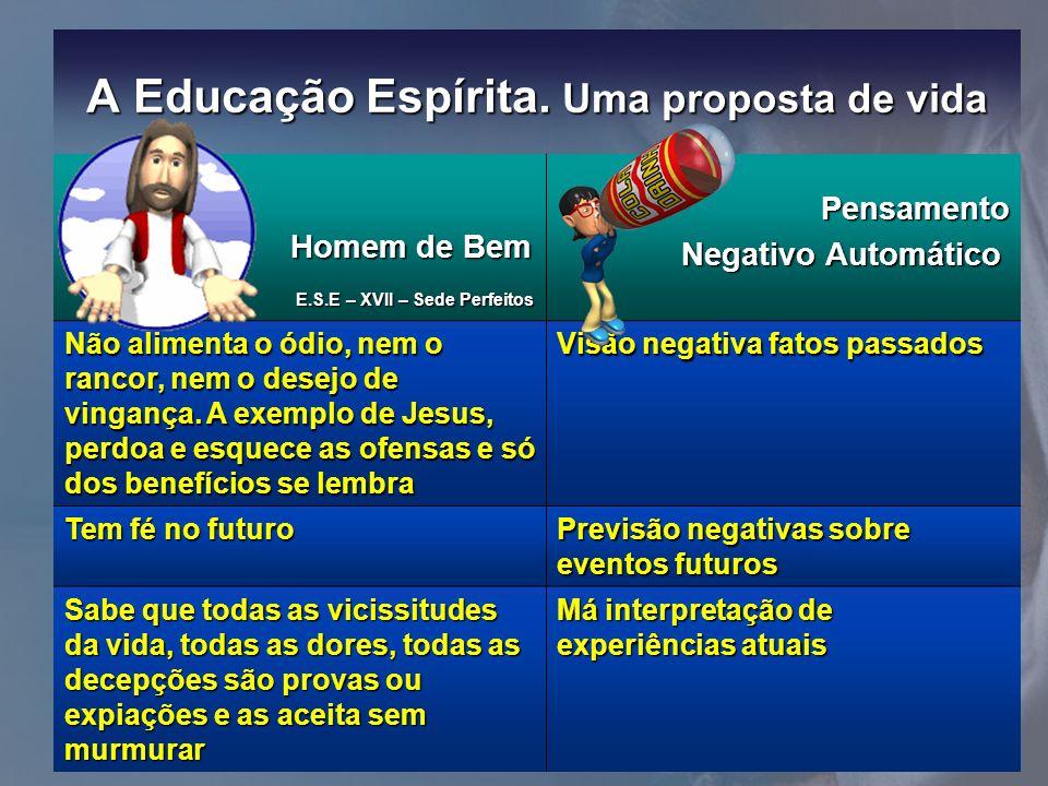 A Educação Espírita. Uma proposta de vida Homem de Bem E.S.E – XVII – Sede Perfeitos E.S.E – XVII – Sede Perfeitos Pensamento Negativo Automático Nega
