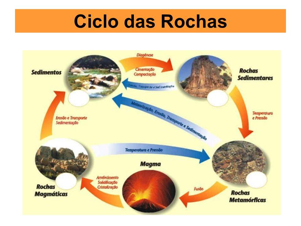 Rochas Magmáticas Formam-se a partir da solidificação de um magma Consoante a profundidade a que o magma solidifica classificam-se as rochas em: –PLUTÓNICAS –VULCÂNICAS