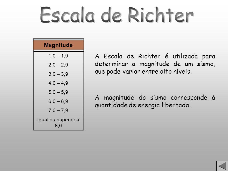 Magnitude 1,0 – 1,9 2,0 – 2,9 3,0 – 3,9 4,0 – 4,9 5,0 – 5,9 6,0 – 6,9 7,0 – 7,9 Igual ou superior a 8,0 A Escala de Richter é utilizada para determina