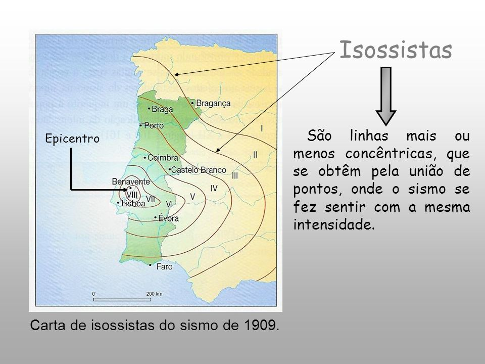 Carta de isossistas do sismo de 1909. Epicentro Isossistas São linhas mais ou menos concêntricas, que se obtêm pela união de pontos, onde o sismo se f