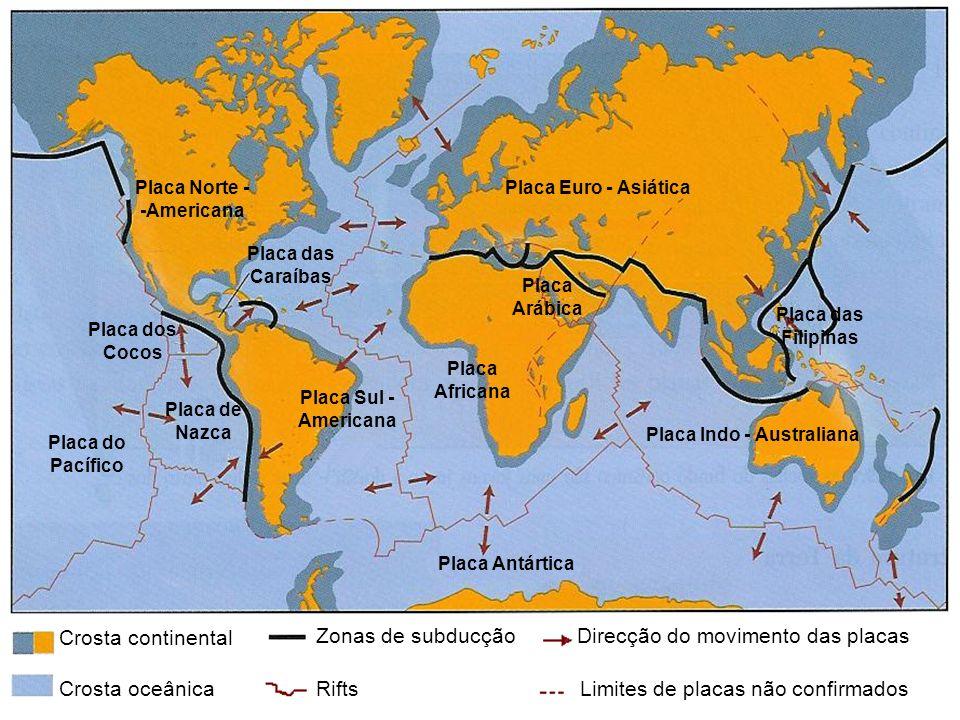 Crosta continental Crosta oceânica Zonas de subducção Rifts Direcção do movimento das placas Limites de placas não confirmados Placa Sul - Americana P