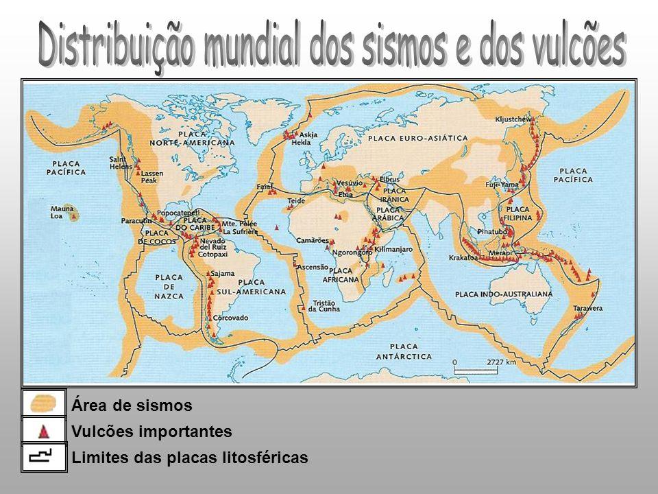Área de sismos Vulcões importantes Limites das placas litosféricas