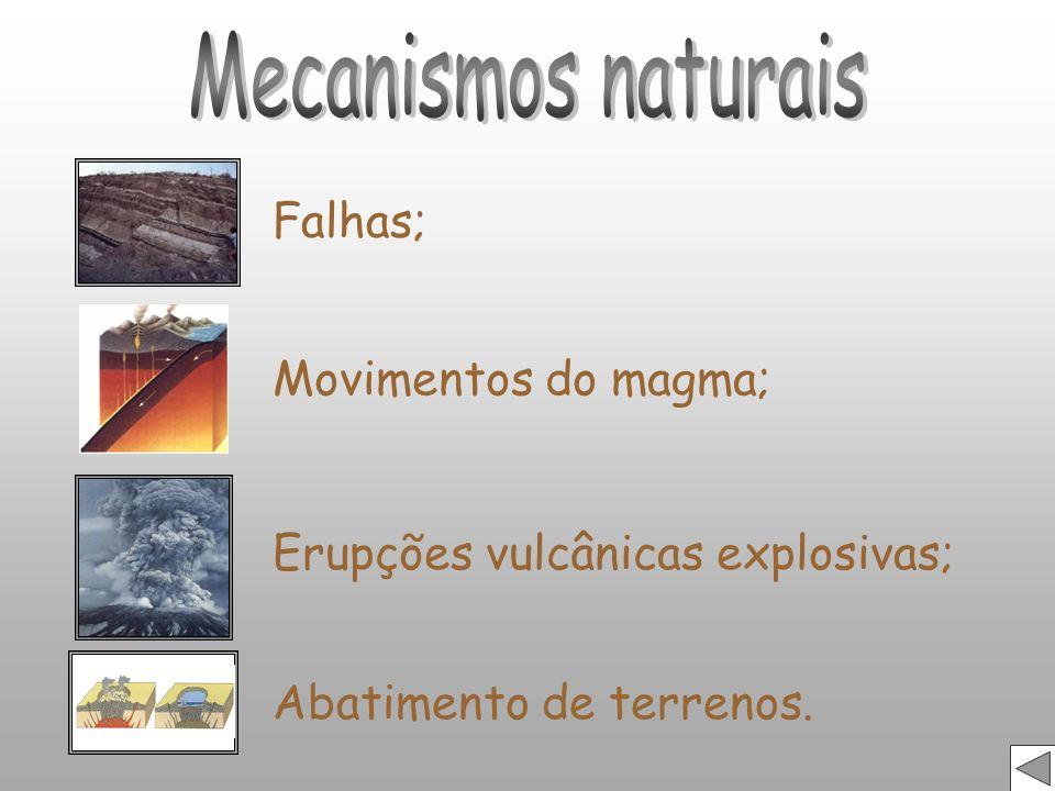Falhas; Movimentos do magma; Erupções vulcânicas explosivas; Abatimento de terrenos.