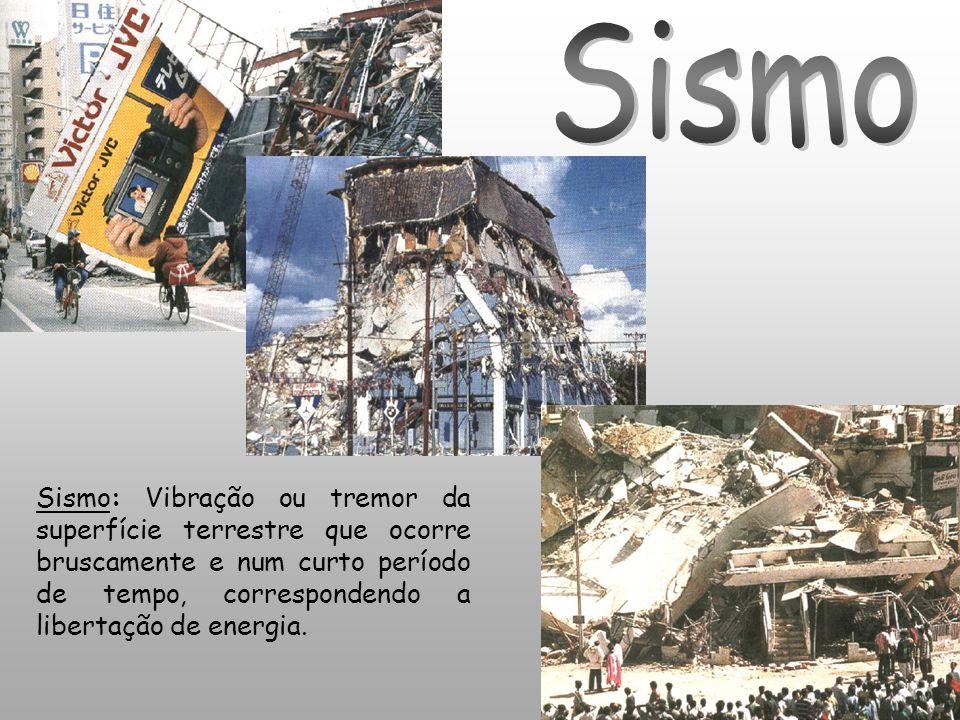 Sismo: Vibração ou tremor da superfície terrestre que ocorre bruscamente e num curto período de tempo, correspondendo a libertação de energia.