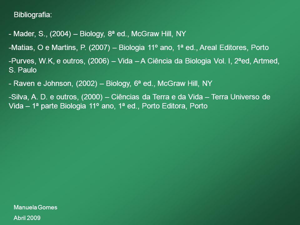 Bibliografia: - Mader, S., (2004) – Biology, 8ª ed., McGraw Hill, NY -Matias, O e Martins, P. (2007) – Biologia 11º ano, 1ª ed., Areal Editores, Porto