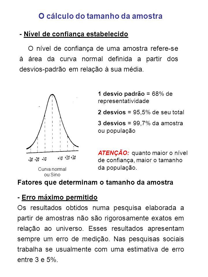 Curva normal ou Sino O cálculo do tamanho da amostra - Nível de confiança estabelecido O nível de confiança de uma amostra refere-se à área da curva n