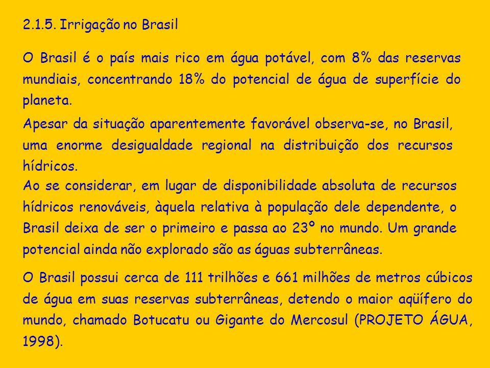 2.1.5. Irrigação no Brasil O Brasil possui cerca de 111 trilhões e 661 milhões de metros cúbicos de água em suas reservas subterrâneas, detendo o maio