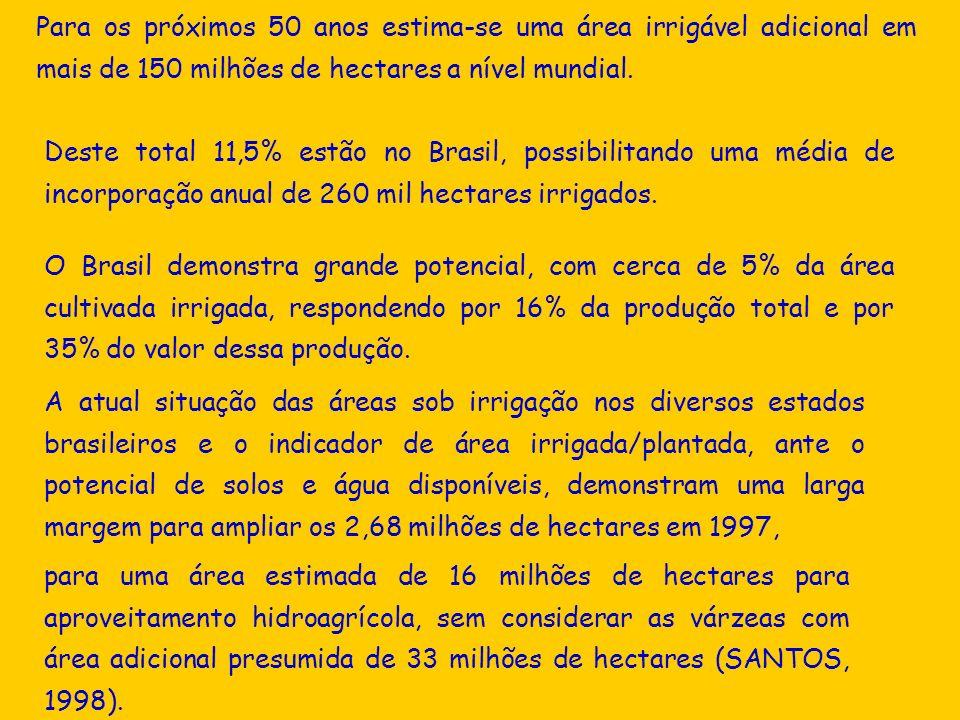 Para os próximos 50 anos estima-se uma área irrigável adicional em mais de 150 milhões de hectares a nível mundial. para uma área estimada de 16 milhõ