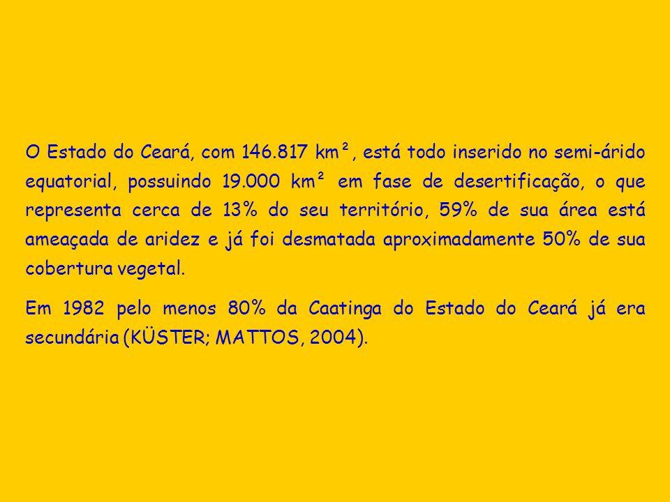 O Estado do Ceará, com 146.817 km², está todo inserido no semi-árido equatorial, possuindo 19.000 km² em fase de desertificação, o que representa cerc