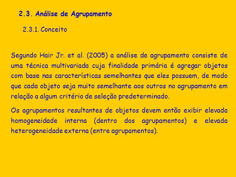 2.3. Análise de Agrupamento 2.3.1. Conceito Segundo Hair Jr. et al. (2005) a análise de agrupamento consiste de uma técnica multivariada cuja finalida