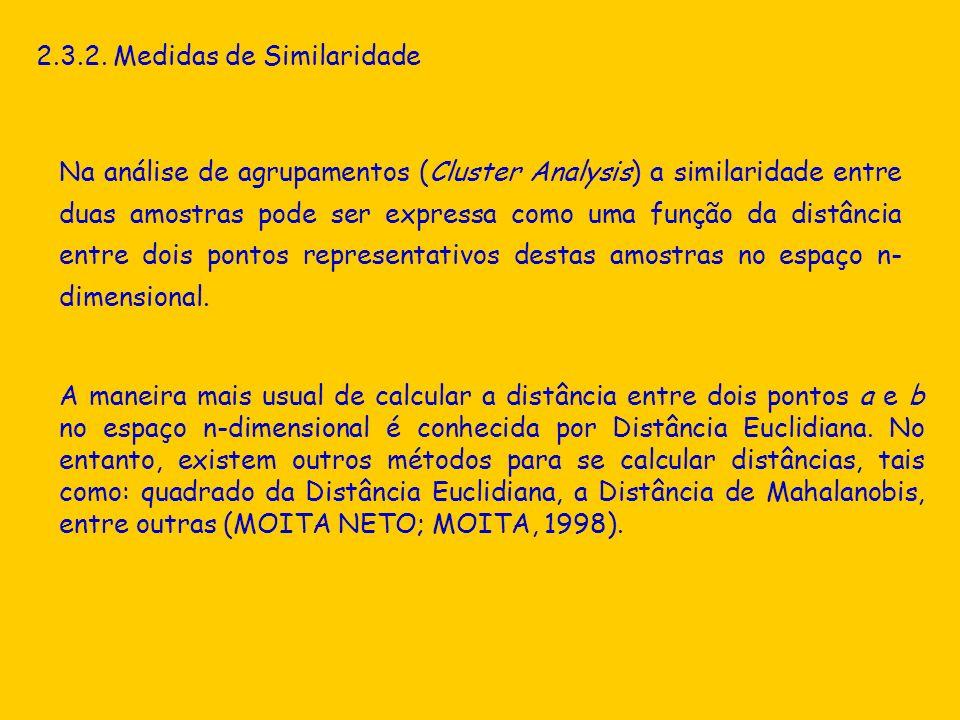 2.3.2. Medidas de Similaridade Na análise de agrupamentos (Cluster Analysis) a similaridade entre duas amostras pode ser expressa como uma função da d