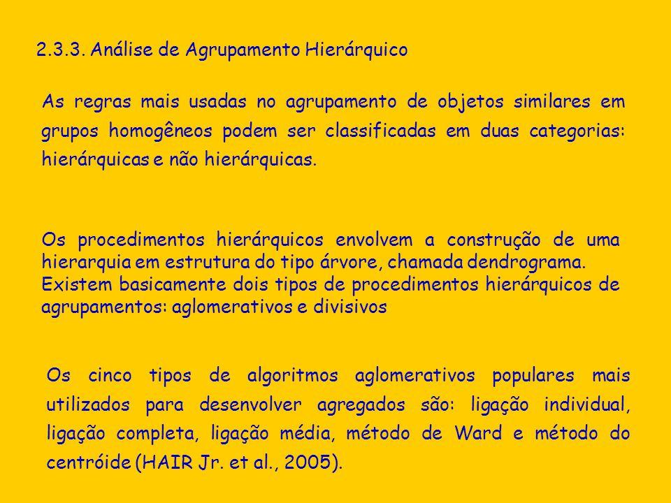 2.3.3. Análise de Agrupamento Hierárquico As regras mais usadas no agrupamento de objetos similares em grupos homogêneos podem ser classificadas em du