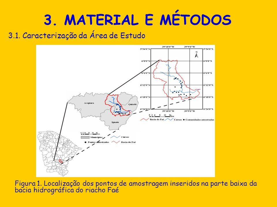 3. MATERIAL E MÉTODOS 3.1. Caracterização da Área de Estudo Figura 1. Localização dos pontos de amostragem inseridos na parte baixa da bacia hidrográf