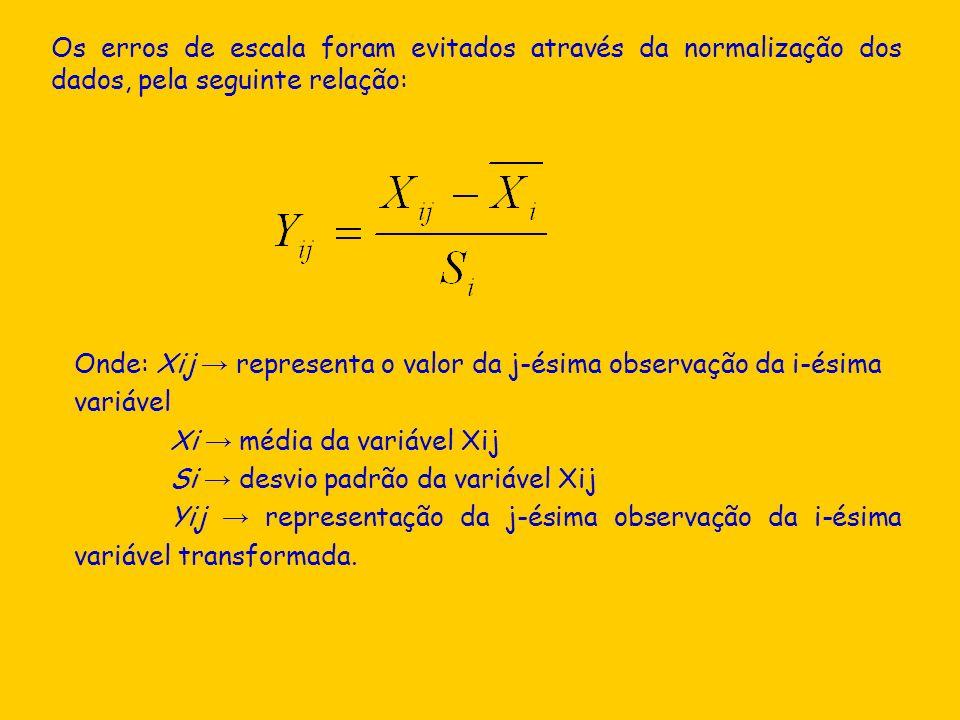 Os erros de escala foram evitados através da normalização dos dados, pela seguinte relação: Onde: Xij representa o valor da j-ésima observação da i-és